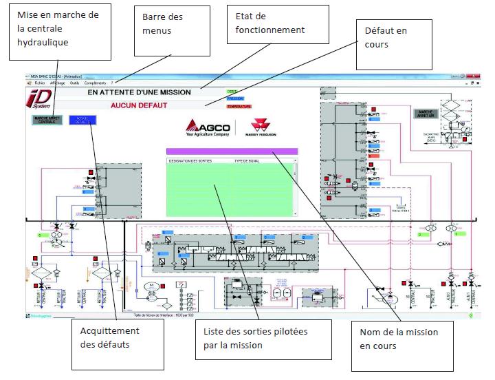 Logiciel MSA ID System